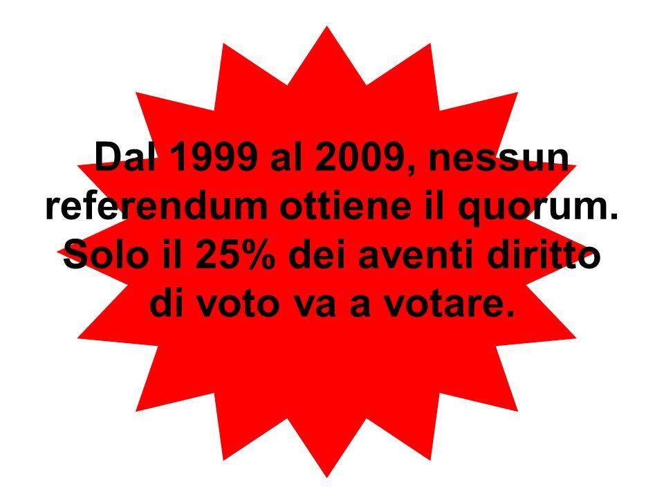 Dal 1999 al 2009, nessun referendum ottiene il quorum