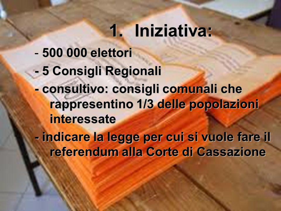 Iniziativa: - 500 000 elettori - 5 Consigli Regionali