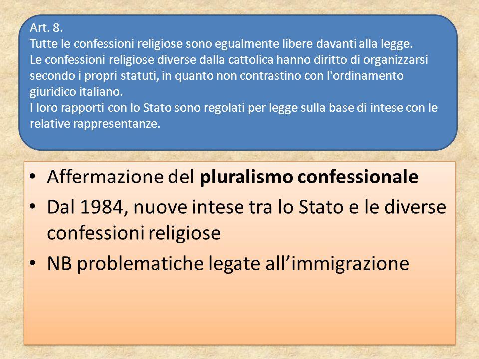 Affermazione del pluralismo confessionale