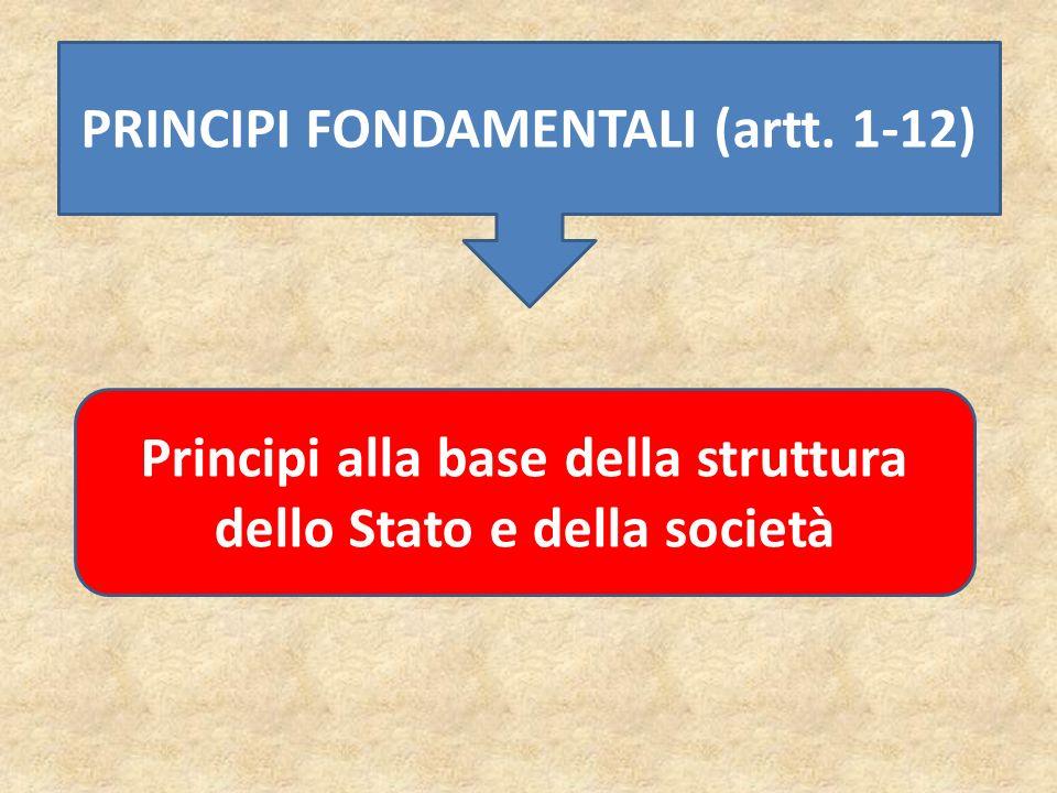 PRINCIPI FONDAMENTALI (artt. 1-12)