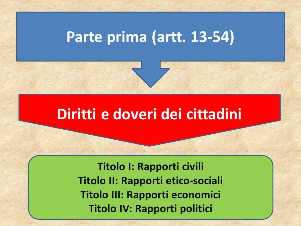 Diritti e doveri dei cittadini Parte prima (artt. 13-54)