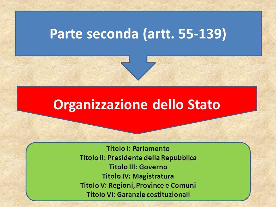 Organizzazione dello Stato Parte seconda (artt. 55-139)