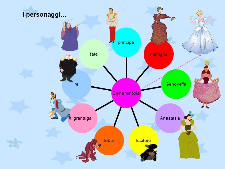 I personaggi…