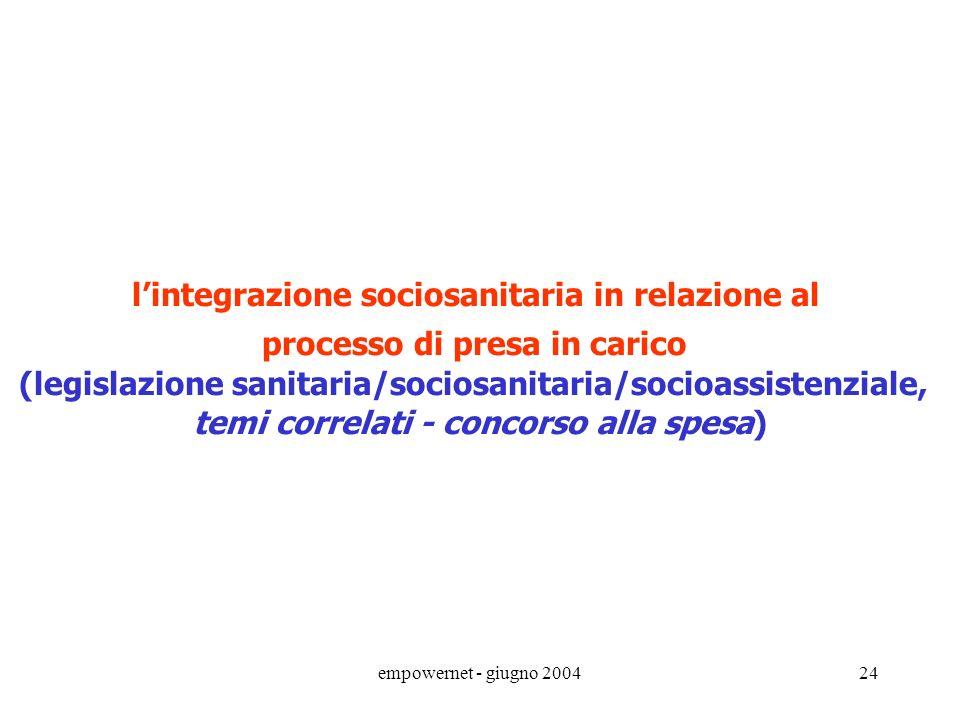 l'integrazione sociosanitaria in relazione al