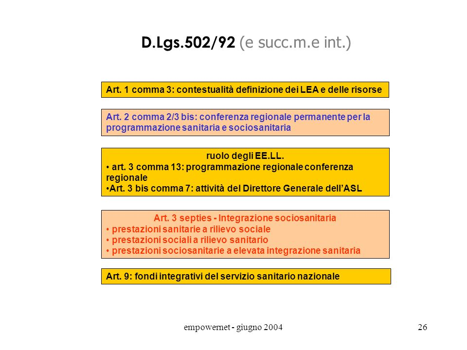 Art. 3 septies - Integrazione sociosanitaria