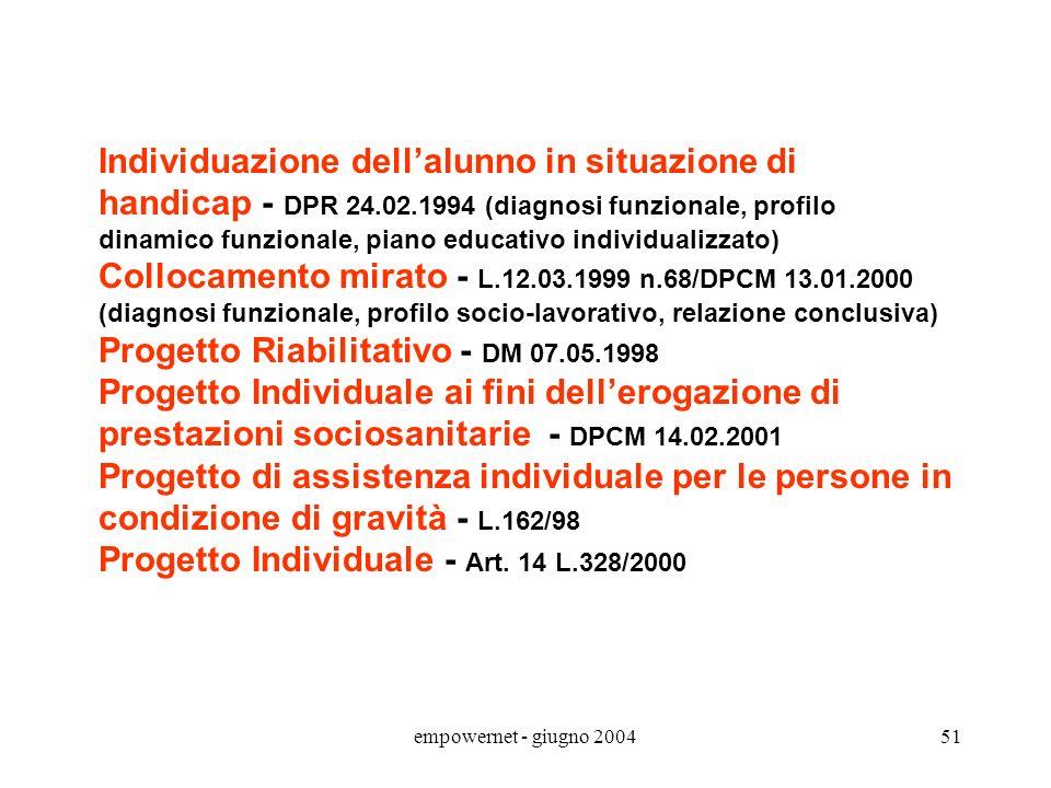 Progetto Riabilitativo - DM 07.05.1998