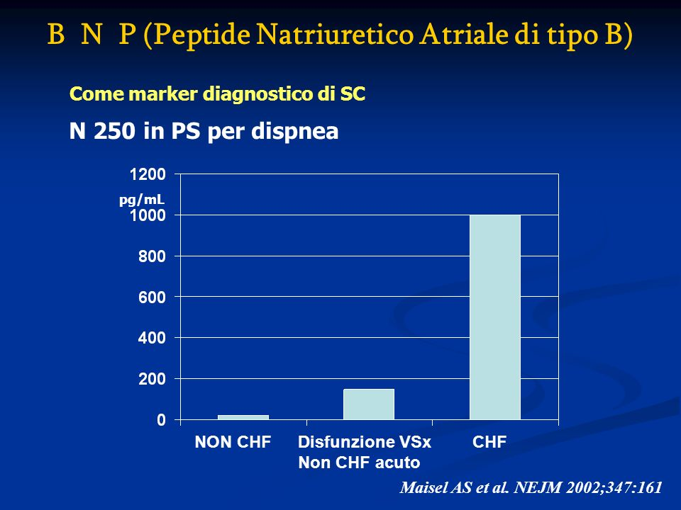 B N P (Peptide Natriuretico Atriale di tipo B)