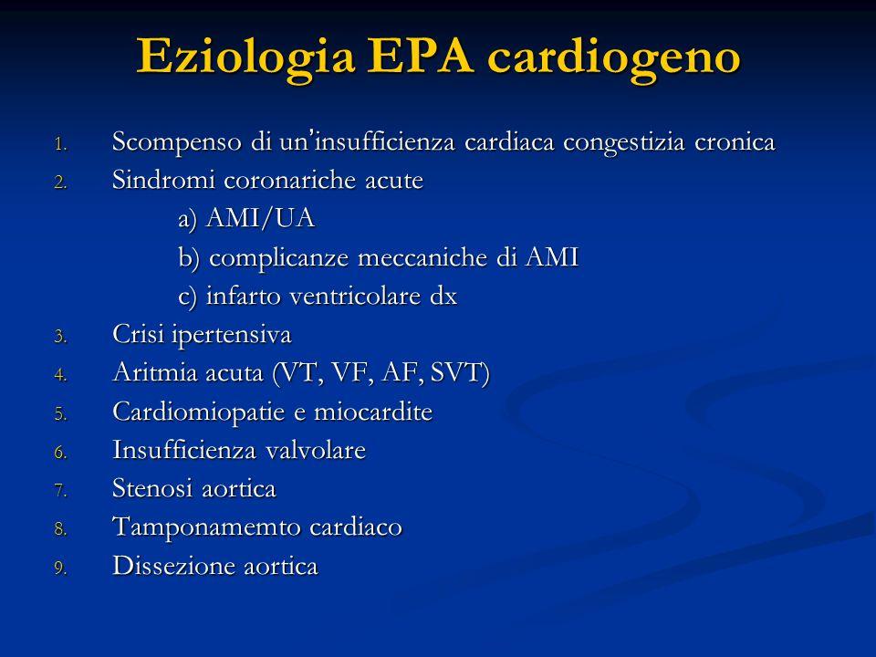 Eziologia EPA cardiogeno