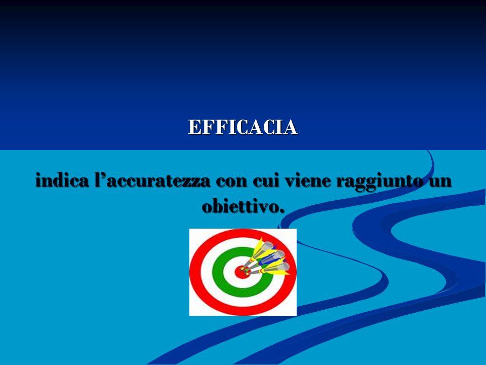 EFFICACIA indica l'accuratezza con cui viene raggiunto un obiettivo.
