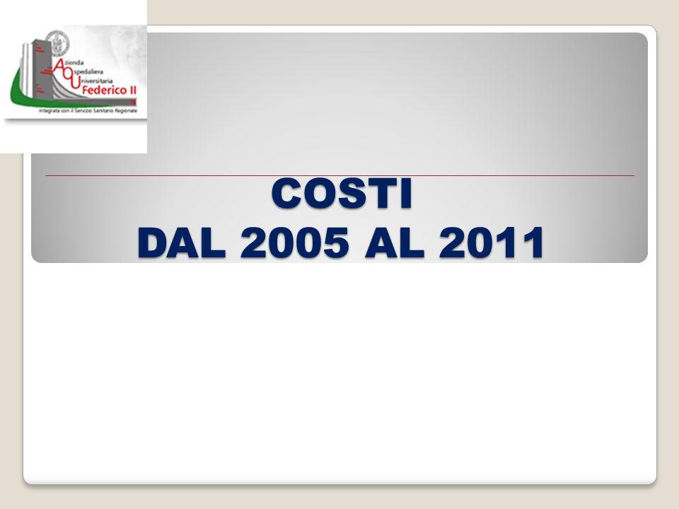 COSTI DAL 2005 AL 2011