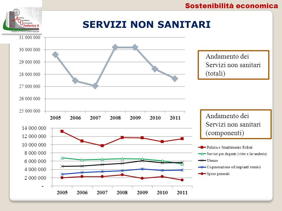 SERVIZI NON SANITARI Sostenibilità economica