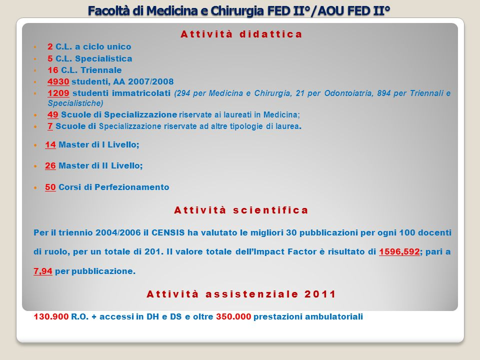 Facoltà di Medicina e Chirurgia FED II°/AOU FED II°