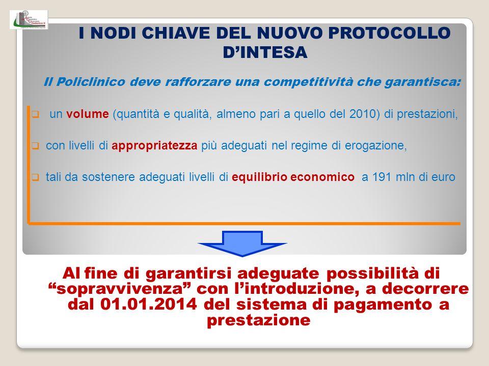 I NODI CHIAVE DEL NUOVO PROTOCOLLO D'INTESA