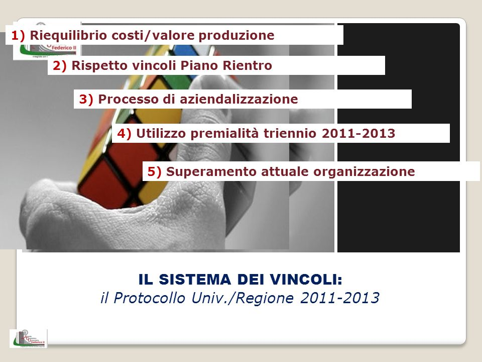 IL SISTEMA DEI VINCOLI: il Protocollo Univ./Regione 2011-2013