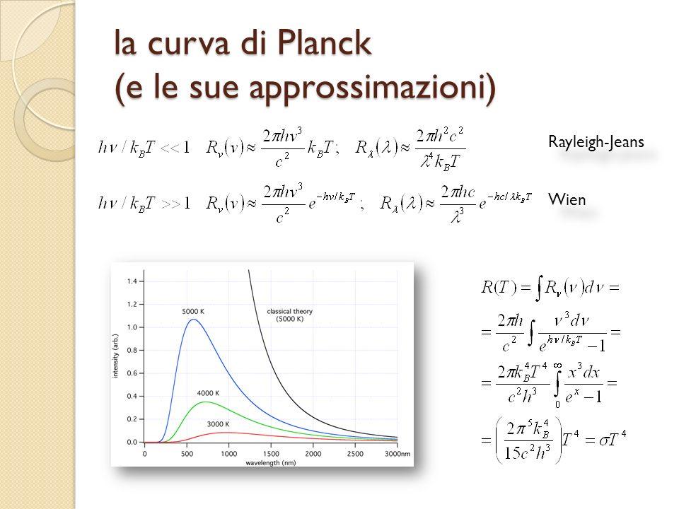 la curva di Planck (e le sue approssimazioni)