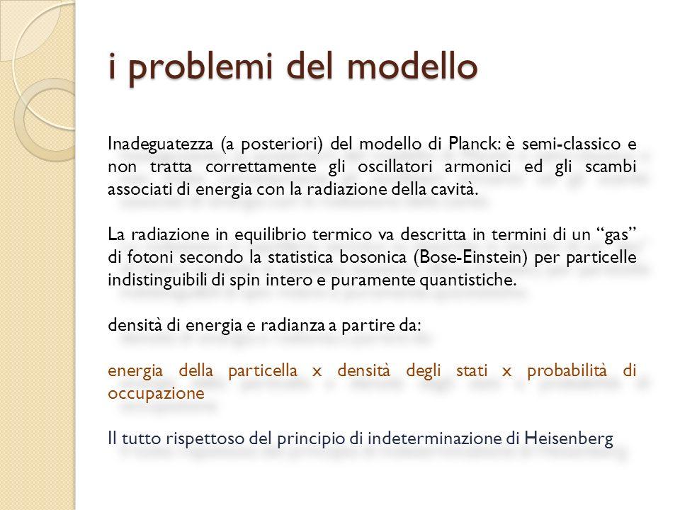 i problemi del modello