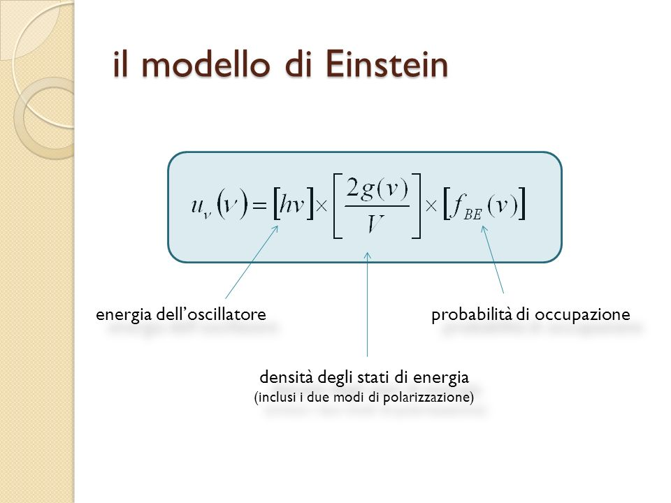 il modello di Einstein energia dell'oscillatore