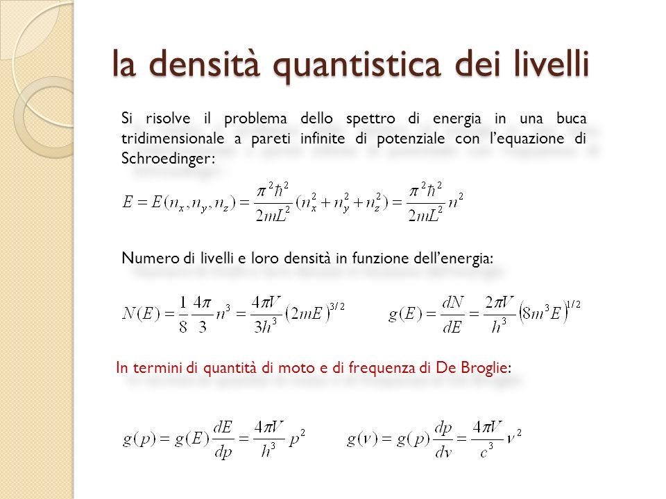 la densità quantistica dei livelli
