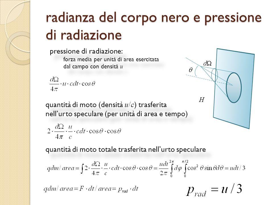 radianza del corpo nero e pressione di radiazione