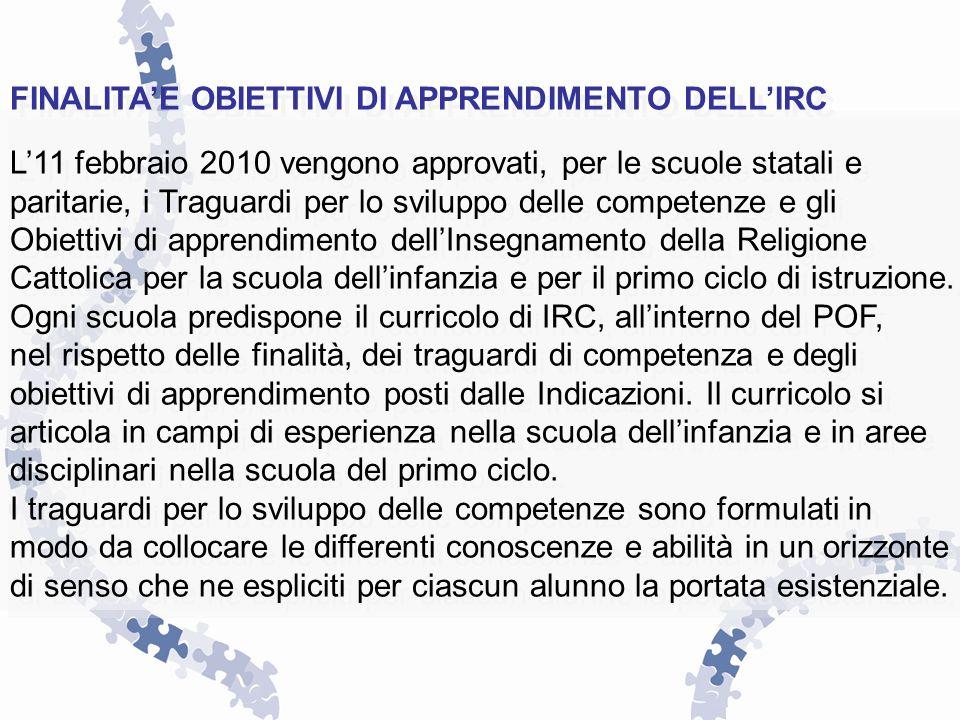 FINALITA'E OBIETTIVI DI APPRENDIMENTO DELL'IRC
