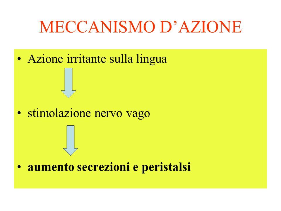 MECCANISMO D'AZIONE Azione irritante sulla lingua