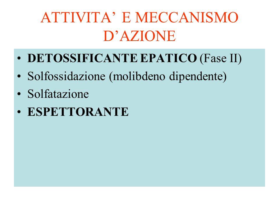 ATTIVITA' E MECCANISMO D'AZIONE
