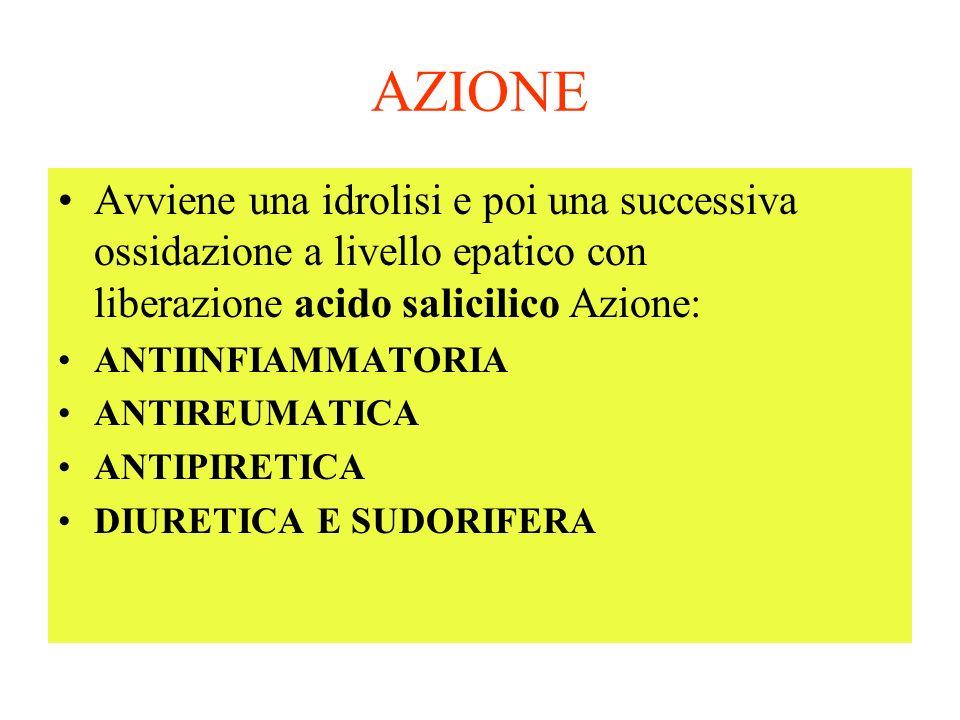 AZIONE Avviene una idrolisi e poi una successiva ossidazione a livello epatico con liberazione acido salicilico Azione: