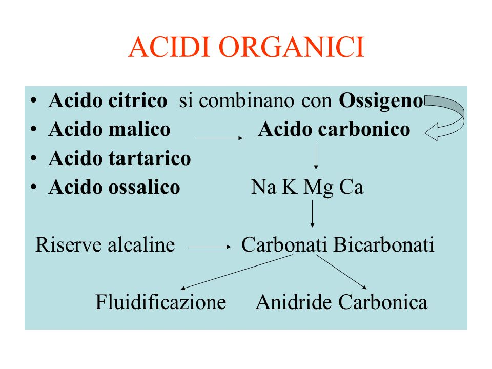 ACIDI ORGANICI Acido citrico si combinano con Ossigeno