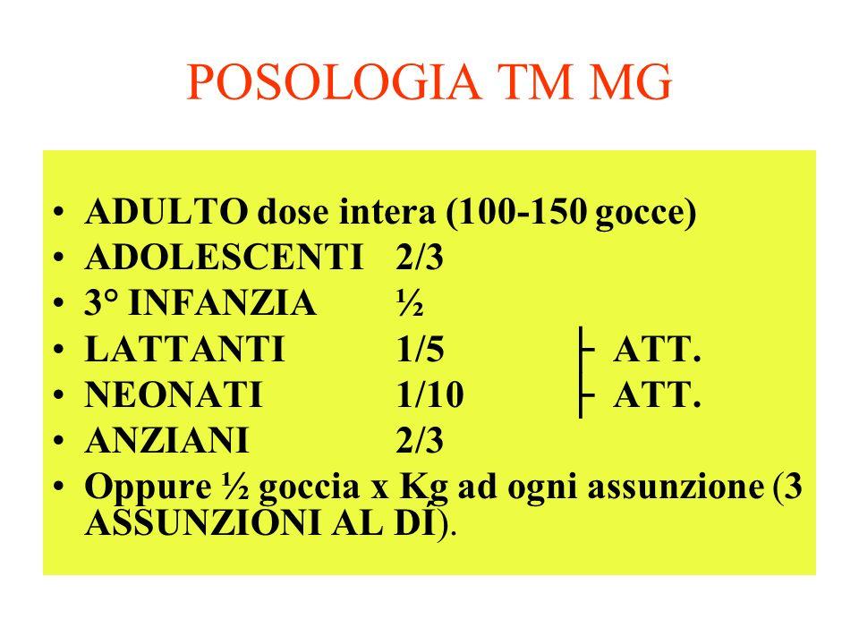 POSOLOGIA TM MG ADULTO dose intera (100-150 gocce) ADOLESCENTI 2/3