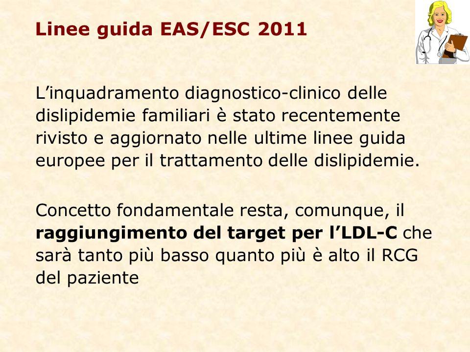 Linee guida EAS/ESC 2011