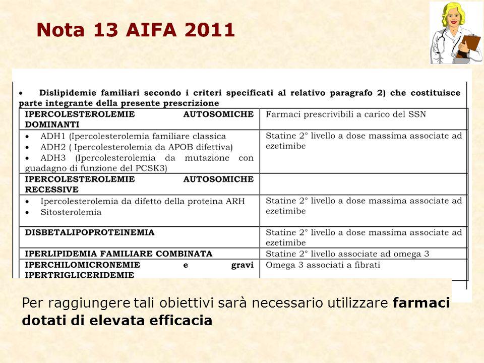 Nota 13 AIFA 2011 Per raggiungere tali obiettivi sarà necessario utilizzare farmaci dotati di elevata efficacia.