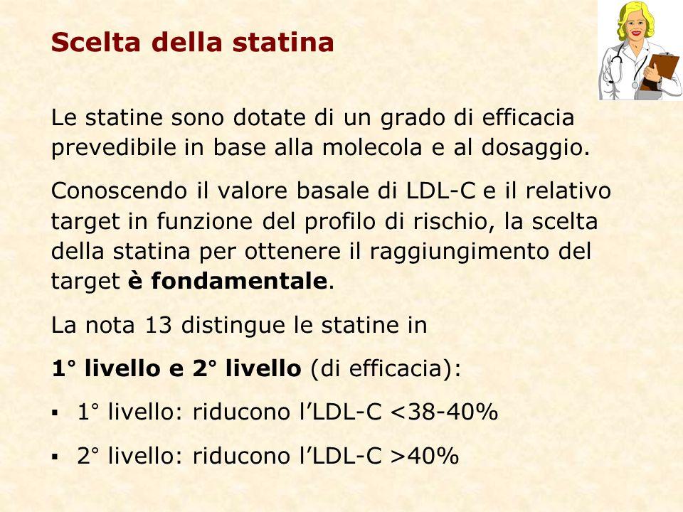 Scelta della statina Le statine sono dotate di un grado di efficacia prevedibile in base alla molecola e al dosaggio.