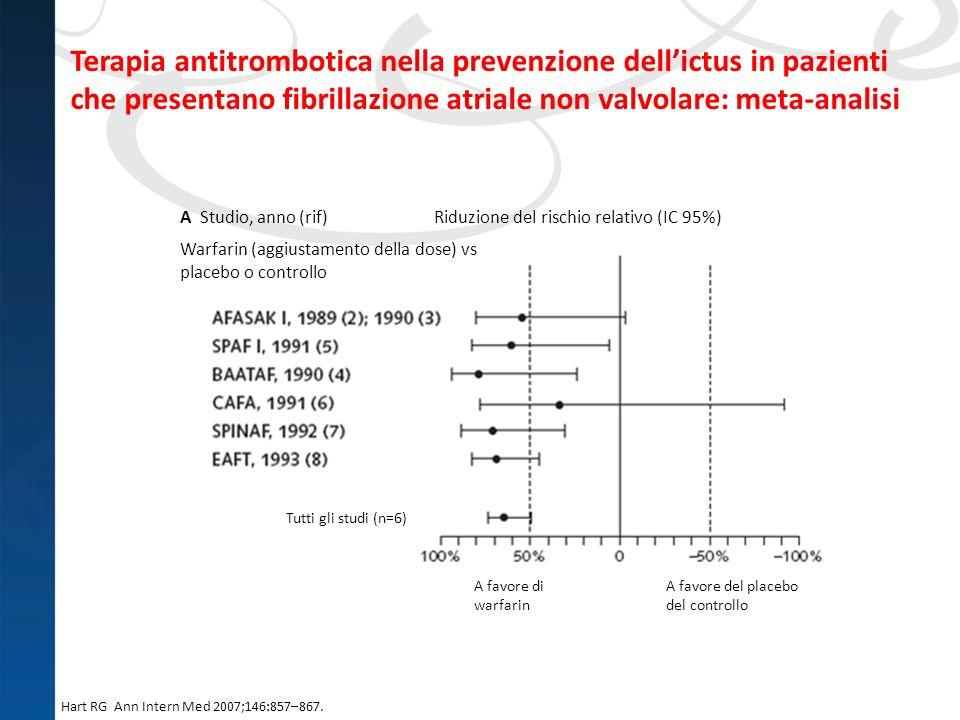 Terapia antitrombotica nella prevenzione dell'ictus in pazienti che presentano fibrillazione atriale non valvolare: meta-analisi