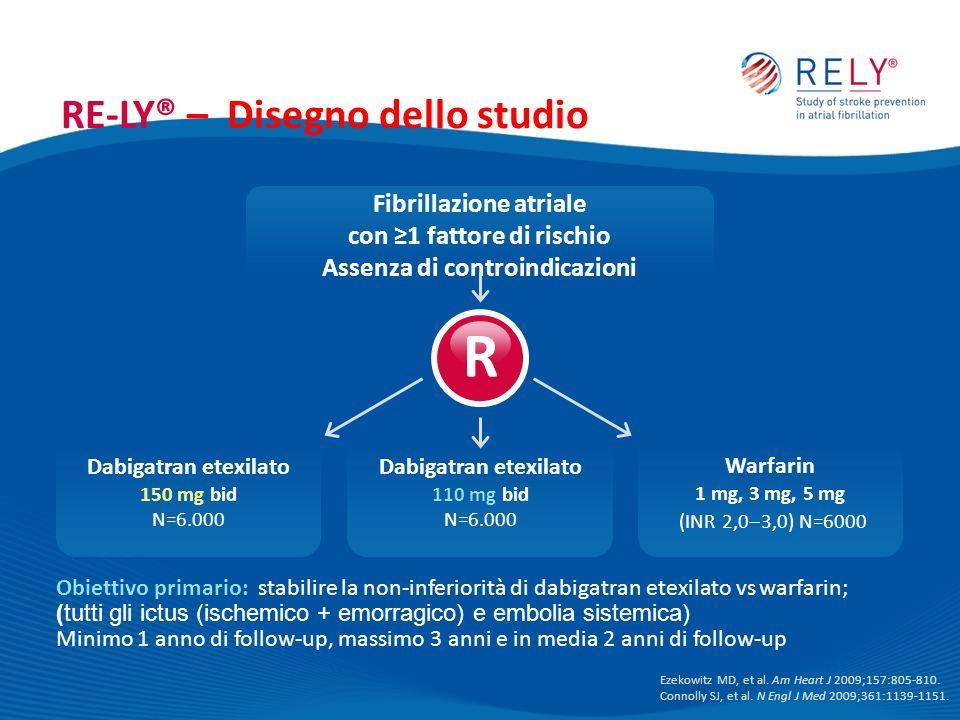 RE-LY® – Disegno dello studio