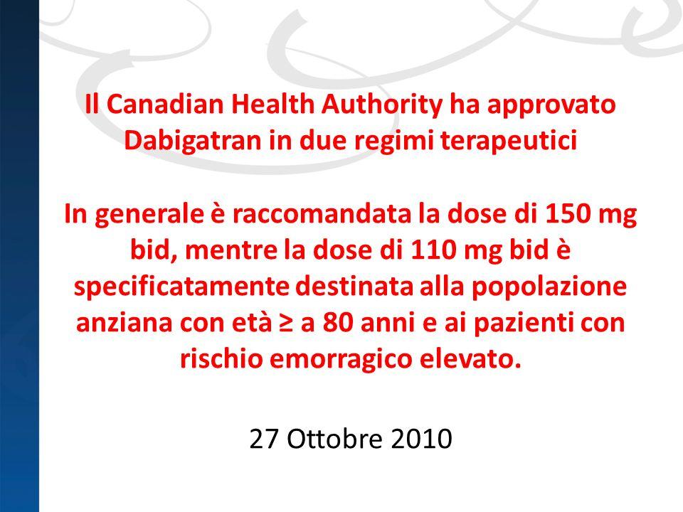 Il Canadian Health Authority ha approvato Dabigatran in due regimi terapeutici In generale è raccomandata la dose di 150 mg bid, mentre la dose di 110 mg bid è specificatamente destinata alla popolazione anziana con età ≥ a 80 anni e ai pazienti con rischio emorragico elevato. 27 Ottobre 2010