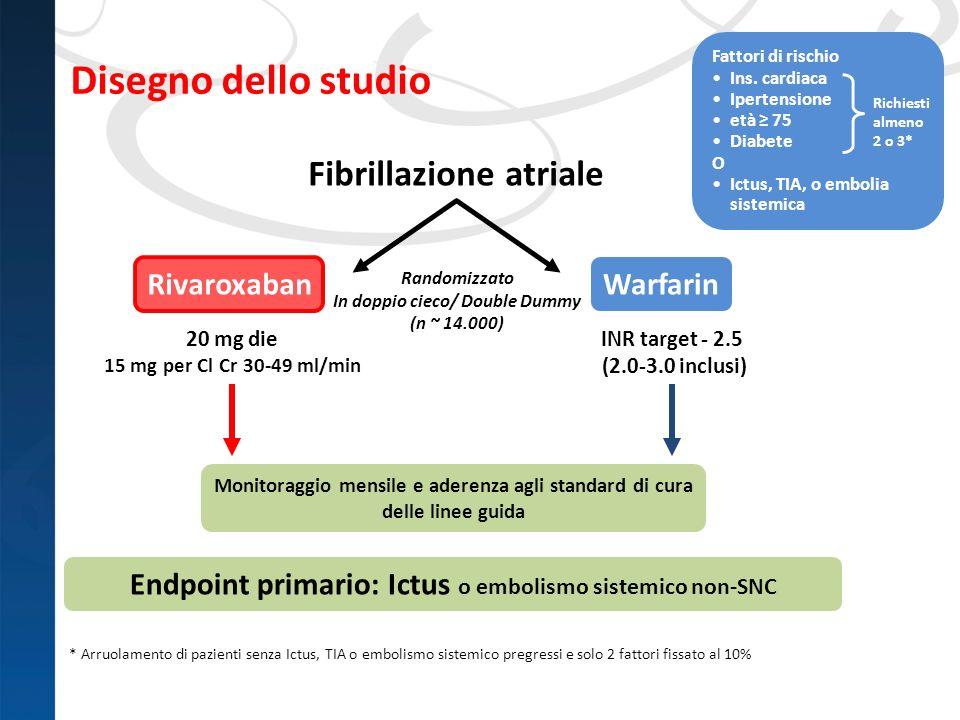 Disegno dello studio Fibrillazione atriale Rivaroxaban Warfarin