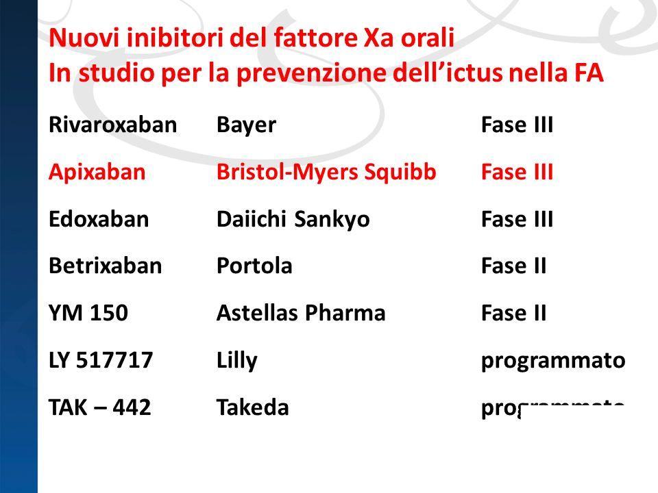 Nuovi inibitori del fattore Xa orali In studio per la prevenzione dell'ictus nella FA