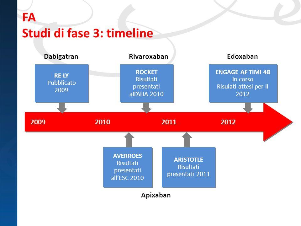 FA Studi di fase 3: timeline