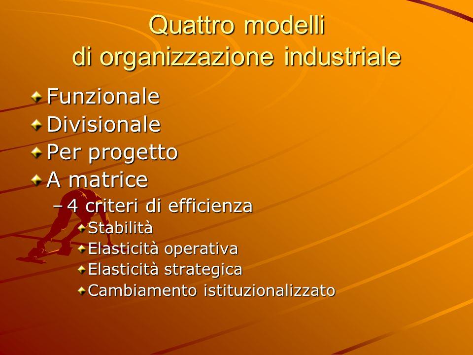 Quattro modelli di organizzazione industriale