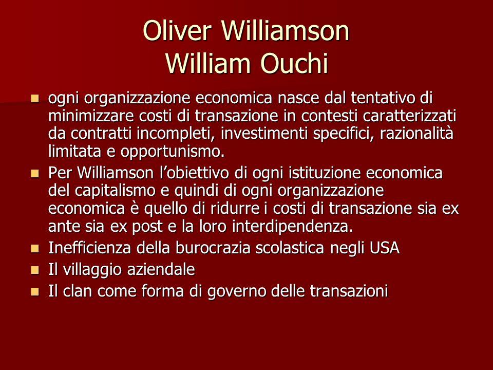 Oliver Williamson William Ouchi