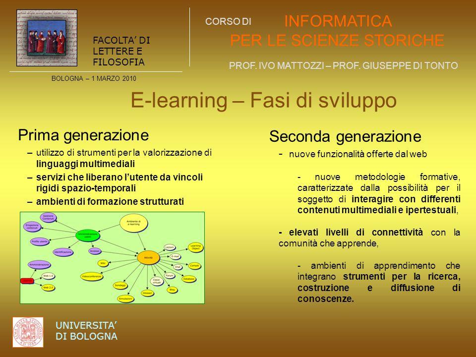 E-learning – Fasi di sviluppo
