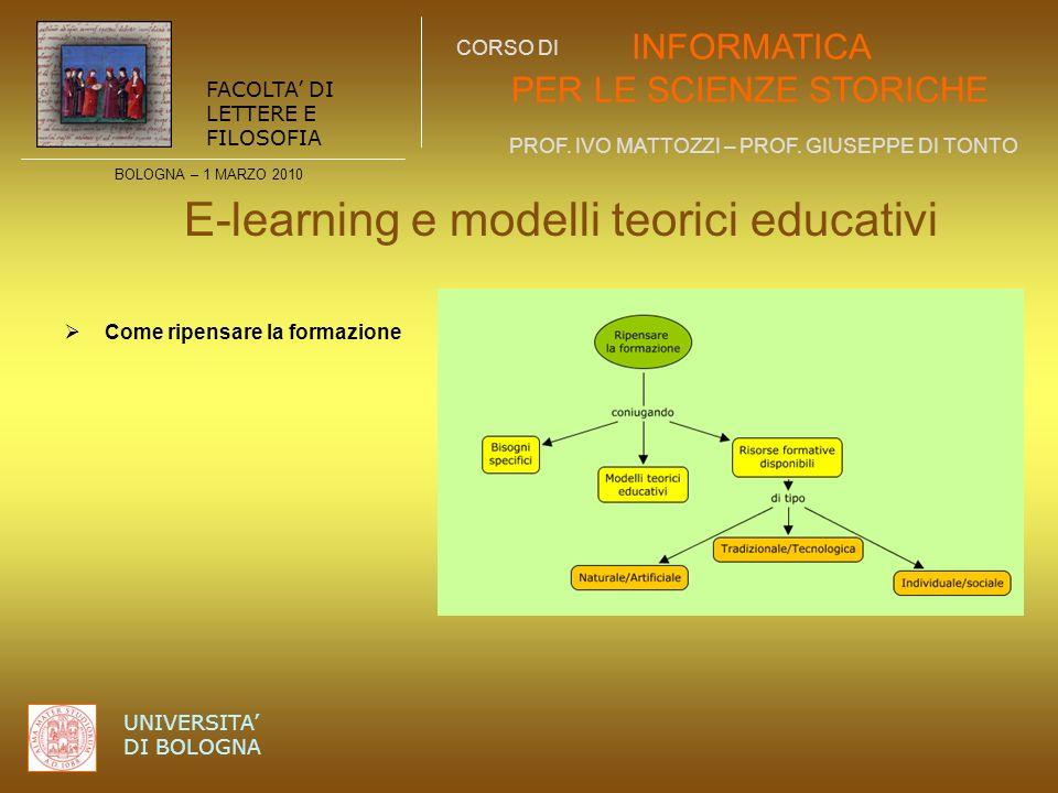 E-learning e modelli teorici educativi