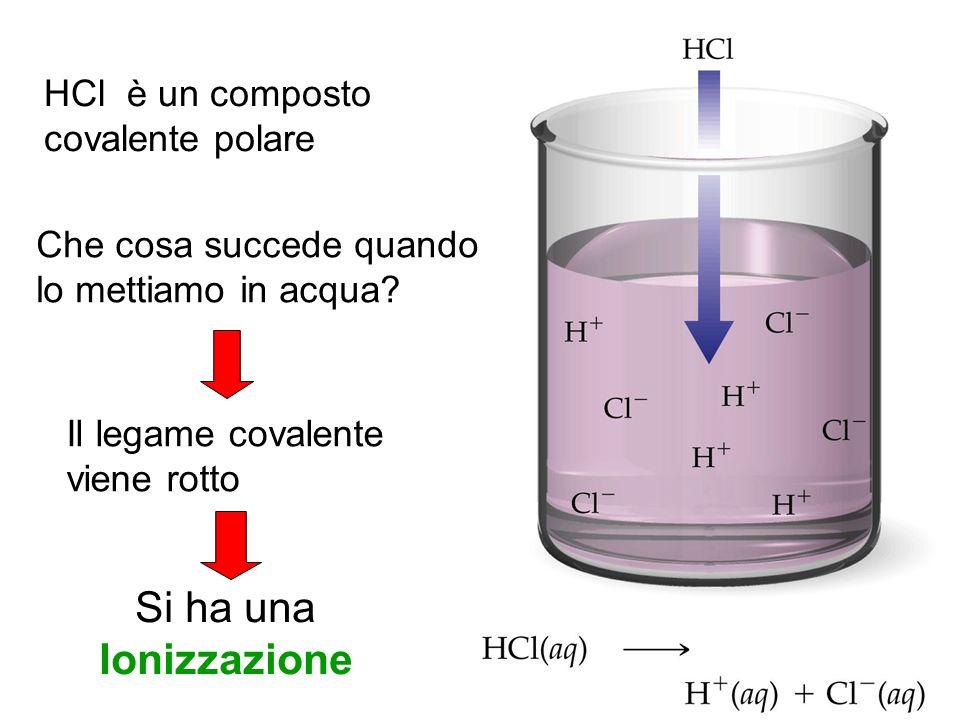 Si ha una Ionizzazione HCl è un composto covalente polare