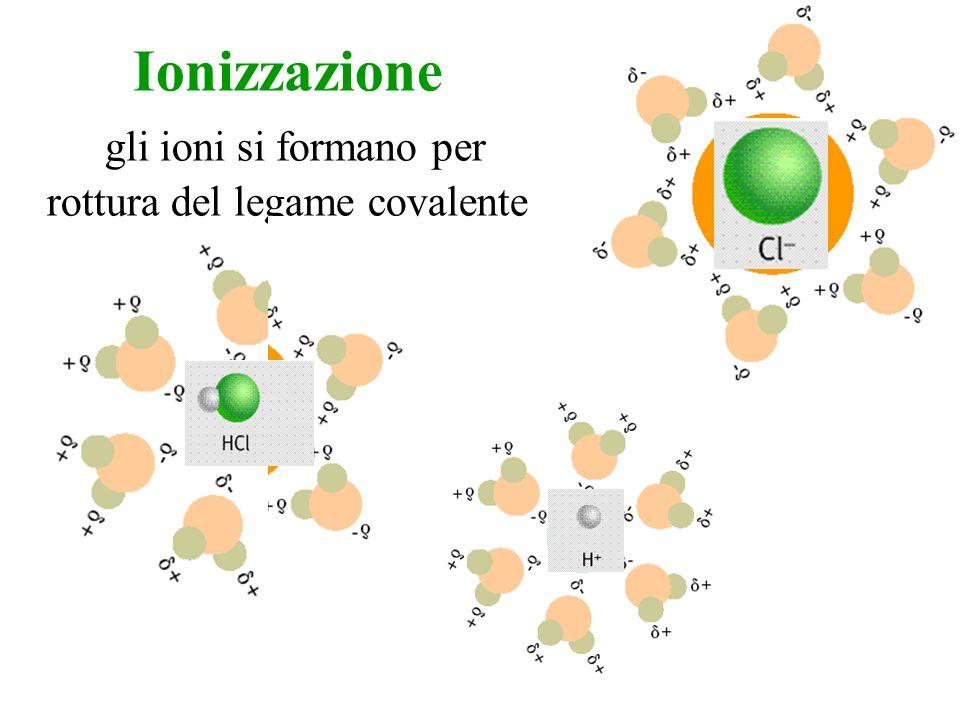 Ionizzazione gli ioni si formano per rottura del legame covalente