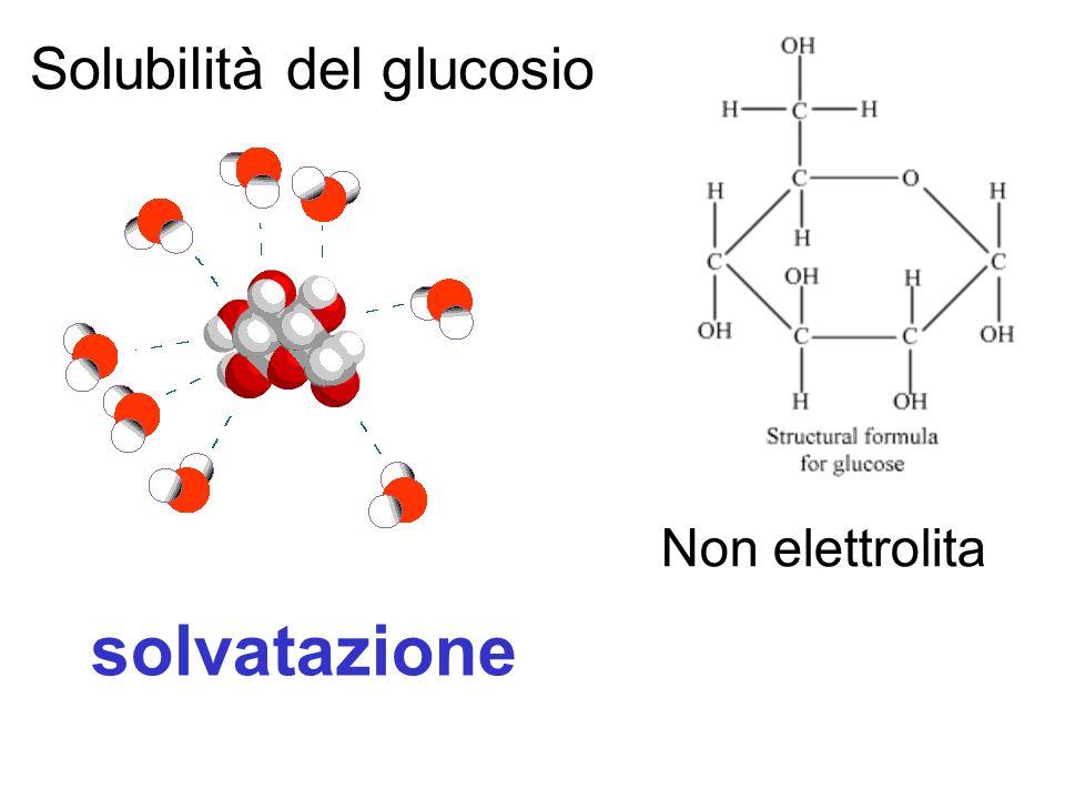 Solubilità del glucosio