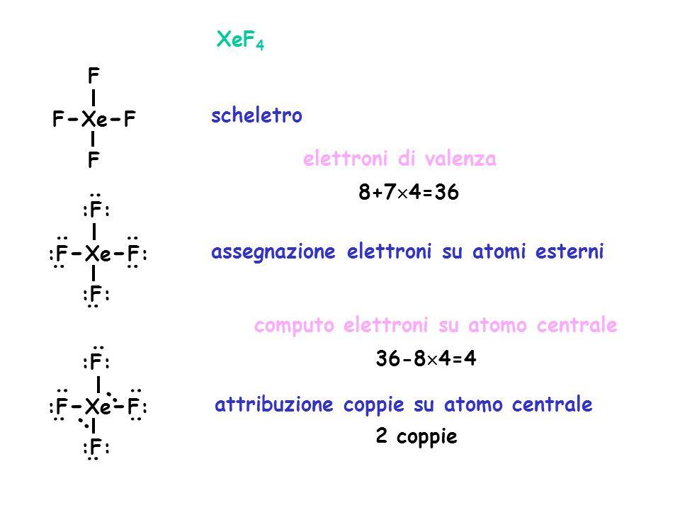 : : XeF4 F F-Xe-F scheletro F elettroni di valenza : 8+74=36 :F: : :