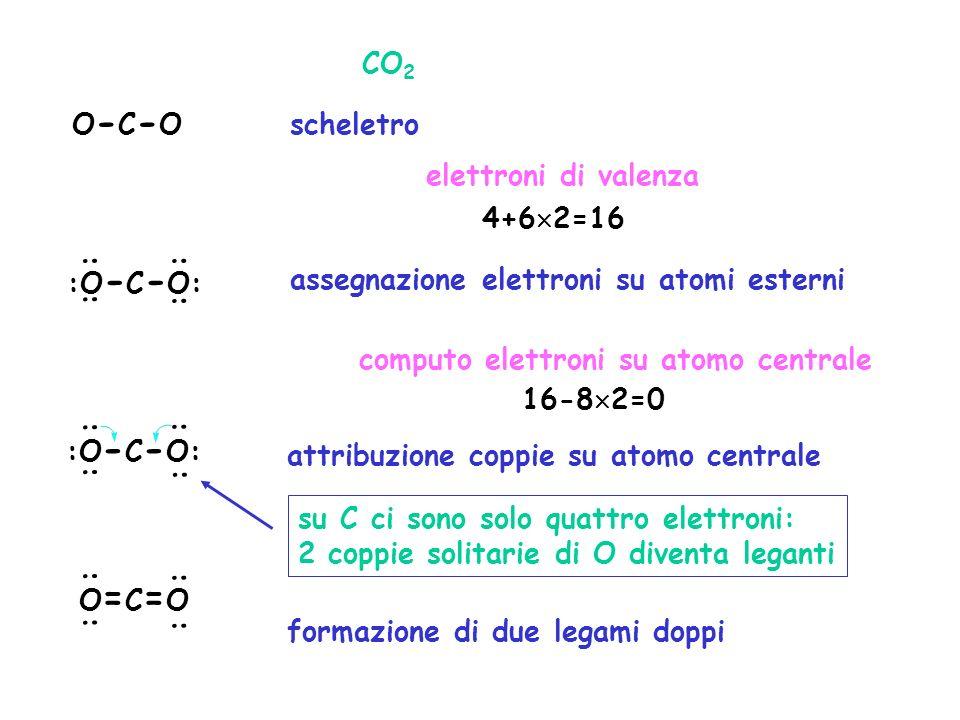 CO2 O-C-O. scheletro. elettroni di valenza. 4+62=16. : : :O-C-O: assegnazione elettroni su atomi esterni.