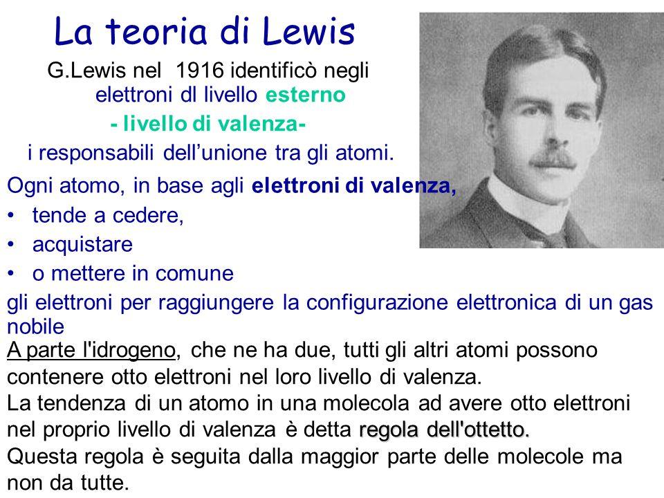 La teoria di Lewis G.Lewis nel 1916 identificò negli elettroni dl livello esterno. - livello di valenza-