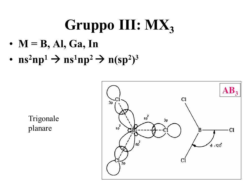 Gruppo III: MX3 M = B, Al, Ga, In ns2np1  ns1np2  n(sp2)3
