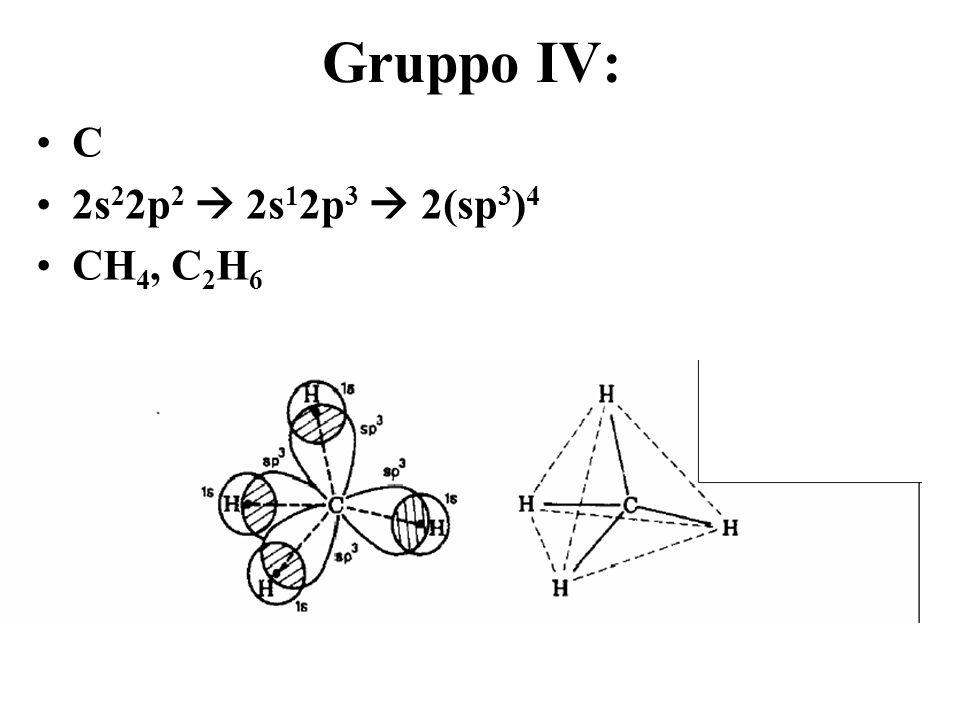 Gruppo IV: C 2s22p2  2s12p3  2(sp3)4 CH4, C2H6